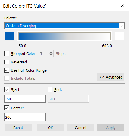 Settings on tableau colour range
